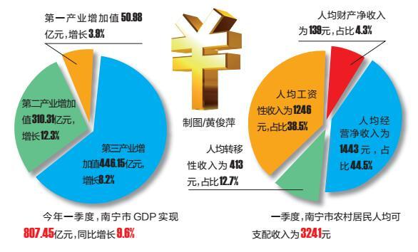 2011中国gdp排名多少_2017中国城市gdp排名:全国地级市财政经济概览图
